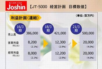 上新電機・JT-5000.jpg